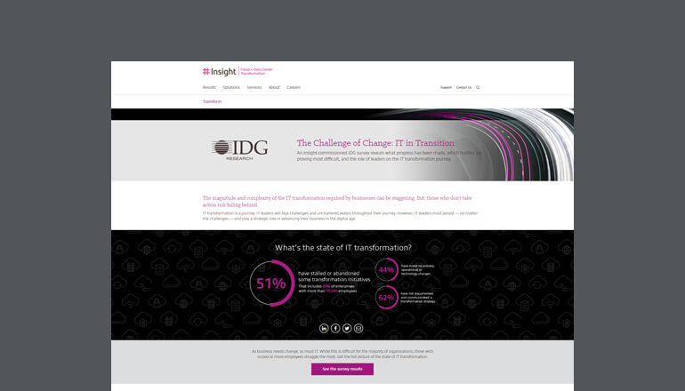 Thumbnail screenshot of IDG report on IT transformation