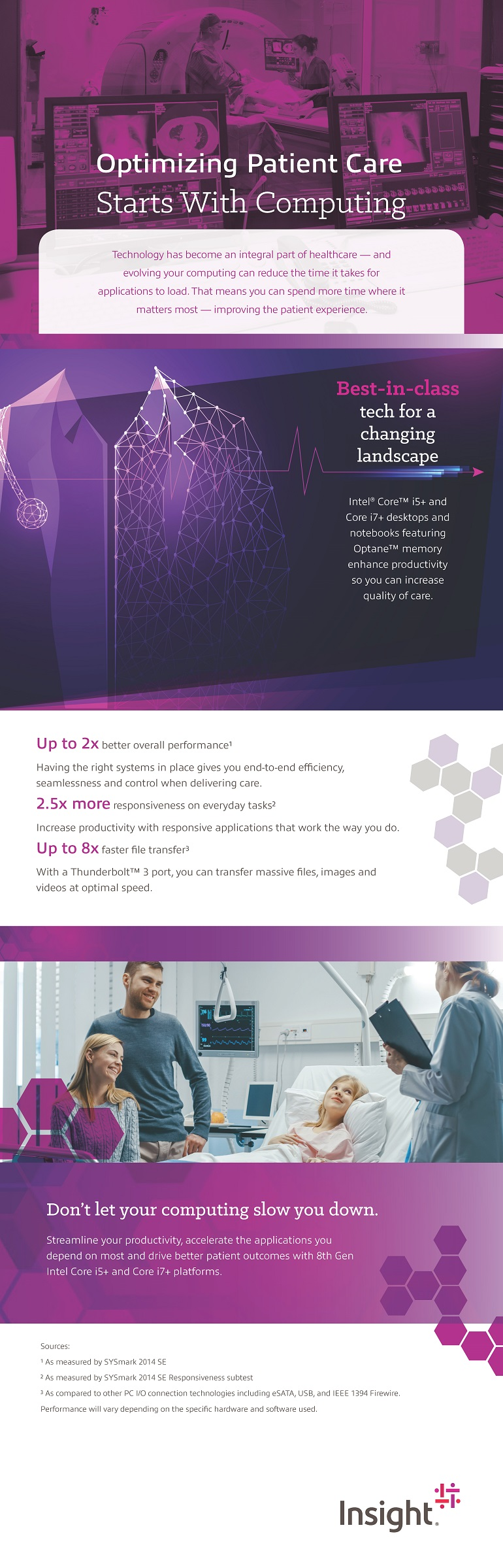Infographic for Optimizing Patient Care Starts With Computing