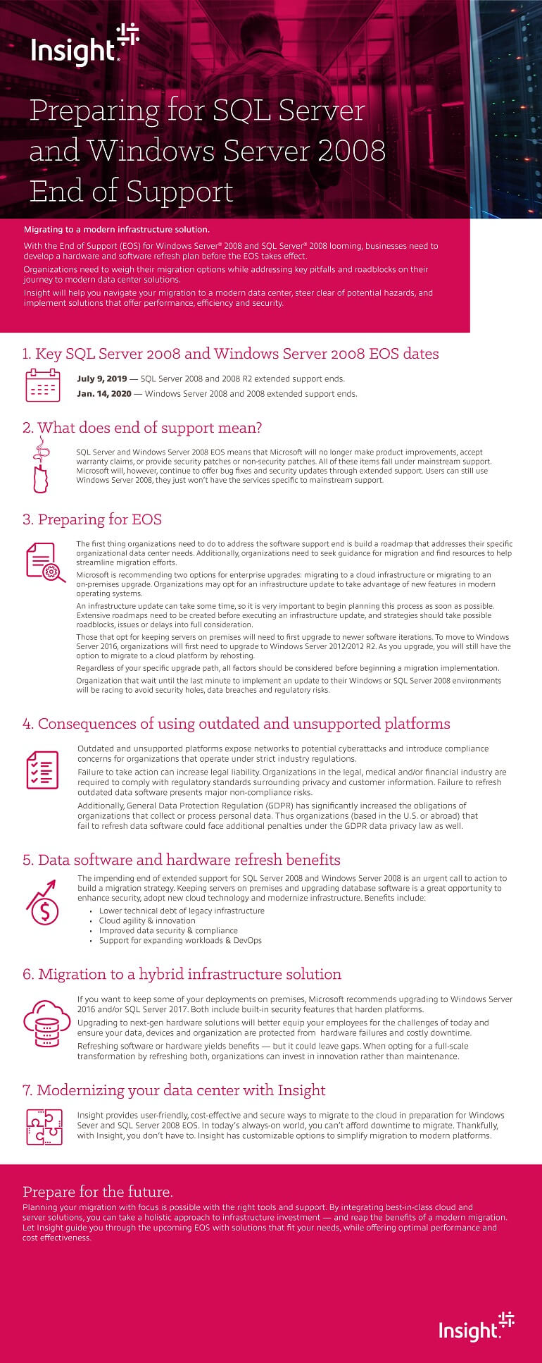 Preparing for SQL Server and Windows Server 2008 End of Support listicle