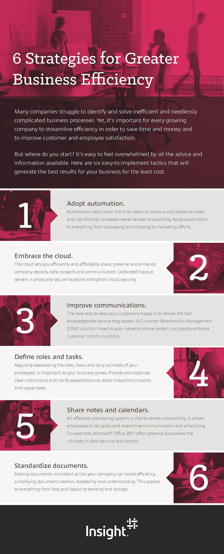 Infographic displaying 6 Strategies for Greater Business Efficiency. Translated below.