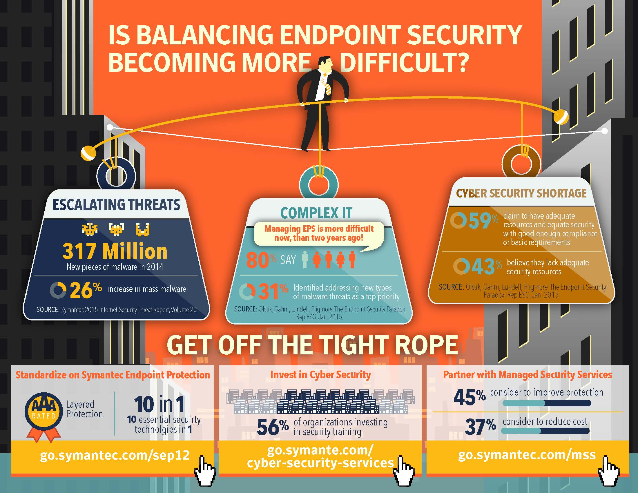 Is Balancing Endpoint Security Becoming More Difficult?