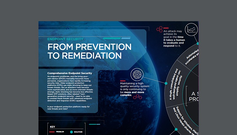 From Prevention to Remediation thumbnail