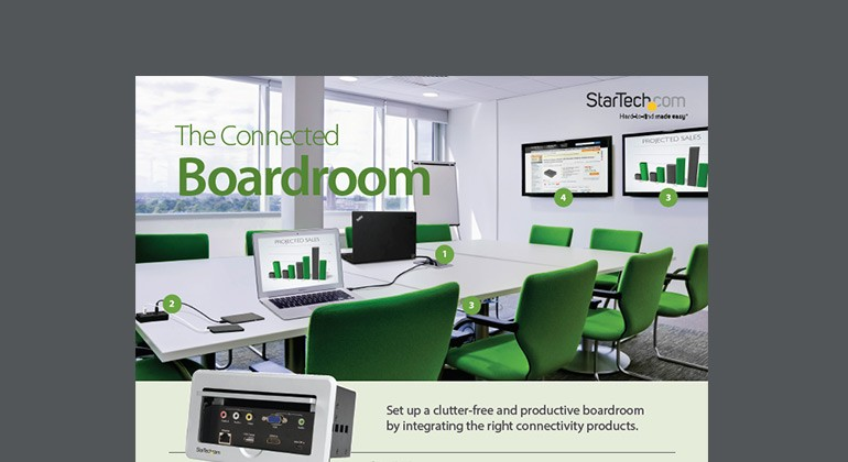 The Connected Boardroom product overview thumbnail
